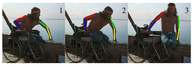 three video frames showing a person lifting themselves out of a wheelchair; each frame is annotated with a pose